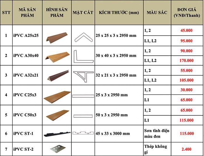 Bảng giá phụ kiện tấm nhựa PVC