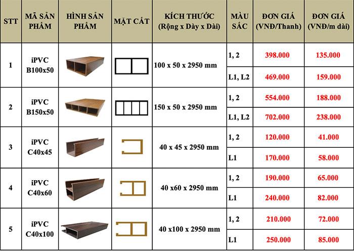 Bảng giá tấm nhựa PVC Lam - Cột