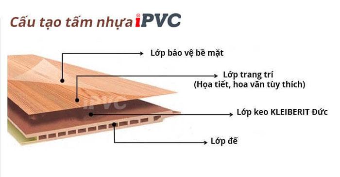 Cấu tạo tấm nhựa PVC giả gỗ